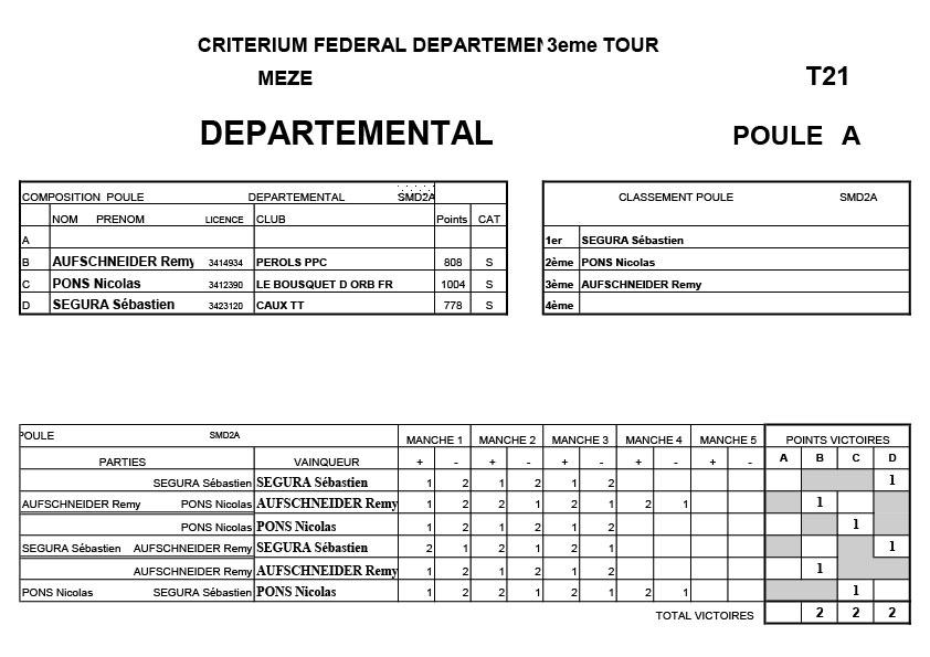 Critérium Départemental T3- Seniors D2